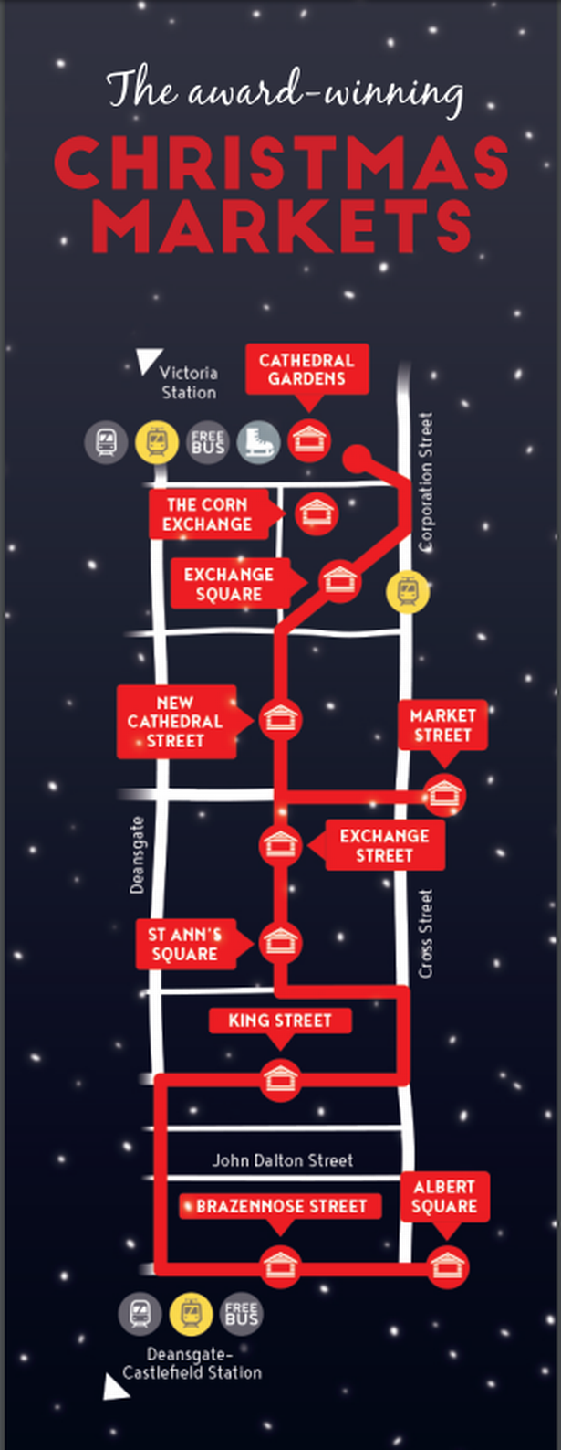 market-trail-map
